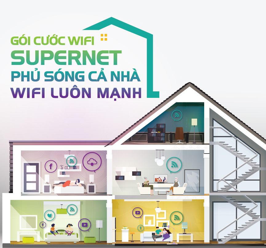 khuyen mai lap dat wifi viettel tai binh duong home wifi viettel 2020
