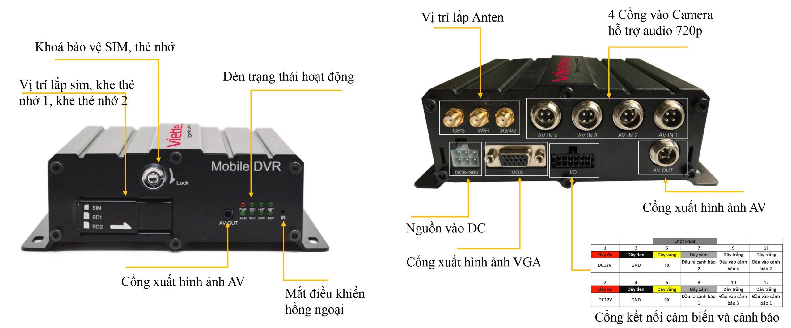 Cổng kết nối camera giám sát hành trình của viettel
